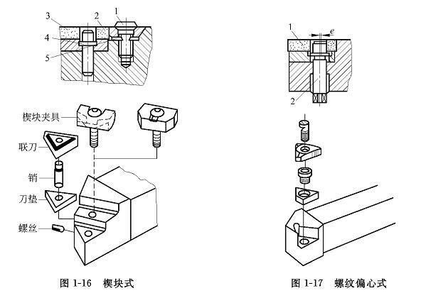 大朗数控车床加工中常用刀具的特点及应用